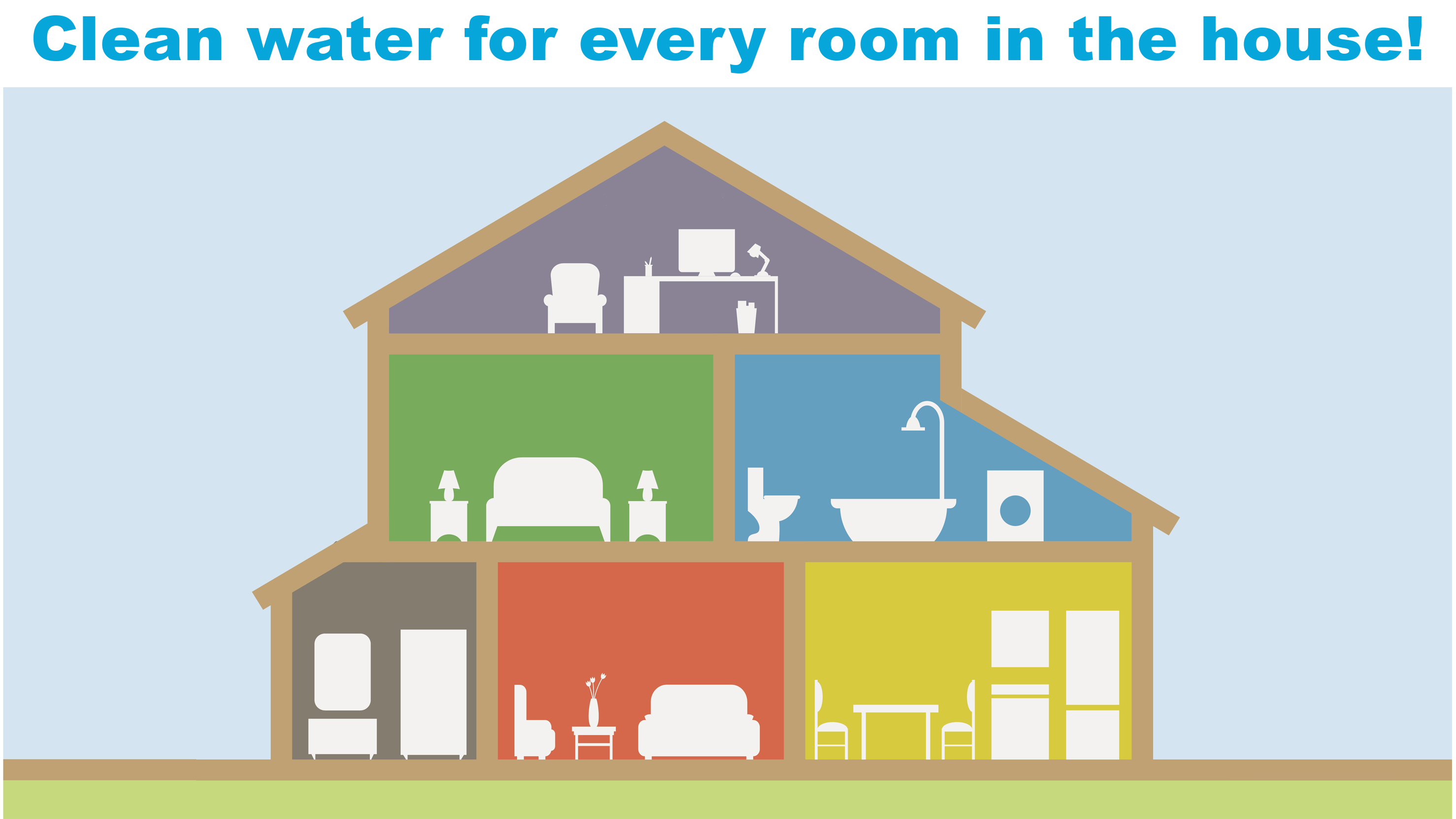 Whole House Water Filters Solutions
